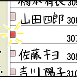 現役看護師が描くリアルすぎる4コマ漫画【深夜のナースコール編】
