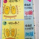 """ポップなイラストが目を引く!""""ママ看護学生インスタグラマーayakoさんのノート"""""""