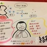 現役助産師二年目!~助産師インスタグラマーemikaさん~のノート