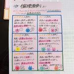 """第109回看護師国家試験受験組!""""看護学生インスタグラマーちょんさん""""のノート"""