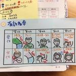 """第103回助産師国家試験を受験予定!""""助産学生インスタグラマーたんぽぽさんのノート"""""""