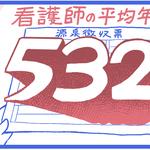 看護師の平均年収は532万円!年齢・職場・都道府県別にランキング形式で徹底解説!