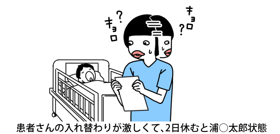 患者さんの入れ替わりが激しくて、2日休むと浦○太郎状態